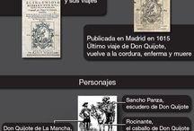 Proyecto Don Quijote