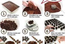 Recipes: Sweet Bread/Cake