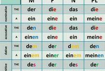 język niemiecki