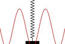 Oscillations - Ταλαντώσεις