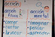 Primer Grado Español