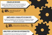 Jimdo Infographics