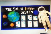 Solar Planet wall display