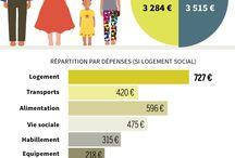Économie sociale et familiale