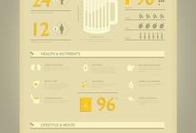 Infographic/presentation