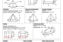 Geometry Activities and Ideas / Ideas and strategies for teaching everything from shapes to area and perimeter.  / by WeAreTeachers