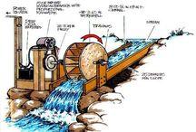 hydro alternator