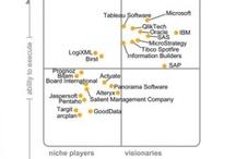 TIBCO Spotfire Analytics / Spotfire Analytics News & Best Practices