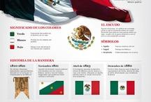 Unidad: Mexico / Para preparar las clases sobre México