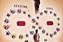 Atatürk ve Atatürk köşesi