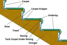 An insight into carpet underlay