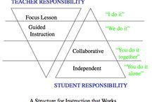 Gradual Release of Responsibility Model / by Sandra Lomas