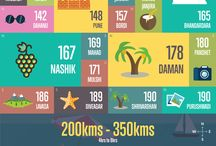 Unique Travel Infograhics / A helpful guide compressed in a well-designed graphic. Travelling infographics are the new-age checklist!