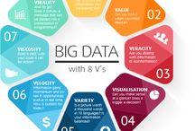 BigData & AI