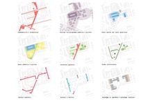 schemi e diagrammi di progetto