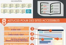 Infographies Web & Digital