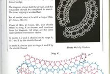 Tatting. Collars