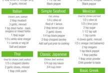 Basic marinades