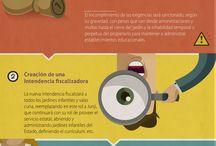 Educación parvularia / Infografías sobre educación inicial en Chile.