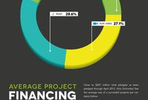 Infographics Internet / by Global 2 Social