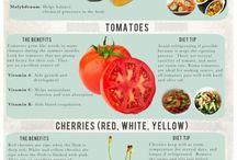 Comida saludable / Alternativas de comidas saludables y ricas