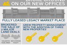 Crunkleton: Commercial Real Estate Group News
