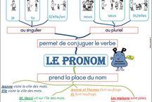 Ecole grammaire