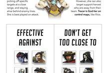 Overwatch Cheat Sheet