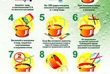 полезные памятки на кухне