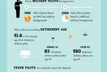 PILOT story