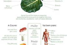 Verduras  -- sobre a couve