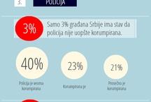Korupcija u policiji / Rezultati istrazivanja javnog mnjenja o korupciji u policiji, BCBP 2013.