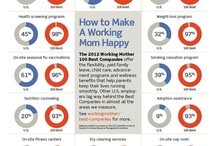 Mommy Matters / About parenting, motherhood and being a WAHM.