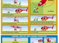 Safety Posters / Posters for aviation safety awareness