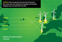 Renewable Energy / Clean Energy