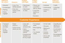 Customer Journey Maps / by Annette Franz, CCXP