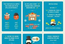 Know English through Infographics
