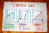 Teaching Writing// / by Lydia