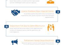 Sosyal Medya / Webkokteyli | Sosyal Medya