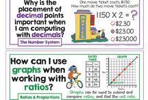 Math: Grade 6