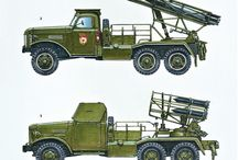 Soviet WW2 Equipment