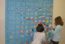 Bulletin Boards, Anchor Charts, Interactives