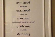 1year anniversary gift ideas