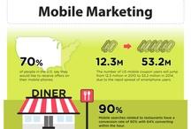 Content Marketing / Todo Sobre Marketing de Contenidos