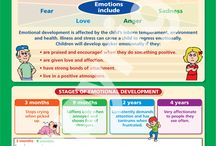 Psychological/Emotional Development