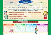 Psychological/Emotional Development