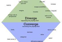 School. Divergent Thinking.