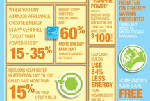 Energy Saving Tips / Save on #energy in your home Conserve energy Energy savings / by Stream
