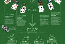 Strategies for Blackjack Card Counting / Betting with Strategies through Blackjack Card Counting on the Internet