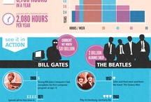 Infographics - Life Coach Related
